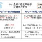 【新型コロナ】福岡県の中小企業支援について(2020年4月21日)