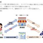 【重要】福岡市のテイクアウト支援について(2020年5月12日)
